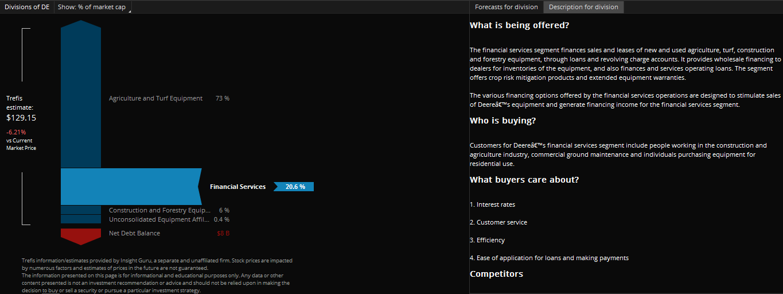 Deere Company Profile