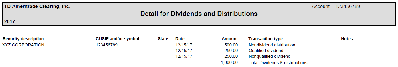 Detail for Dividends and Distributions