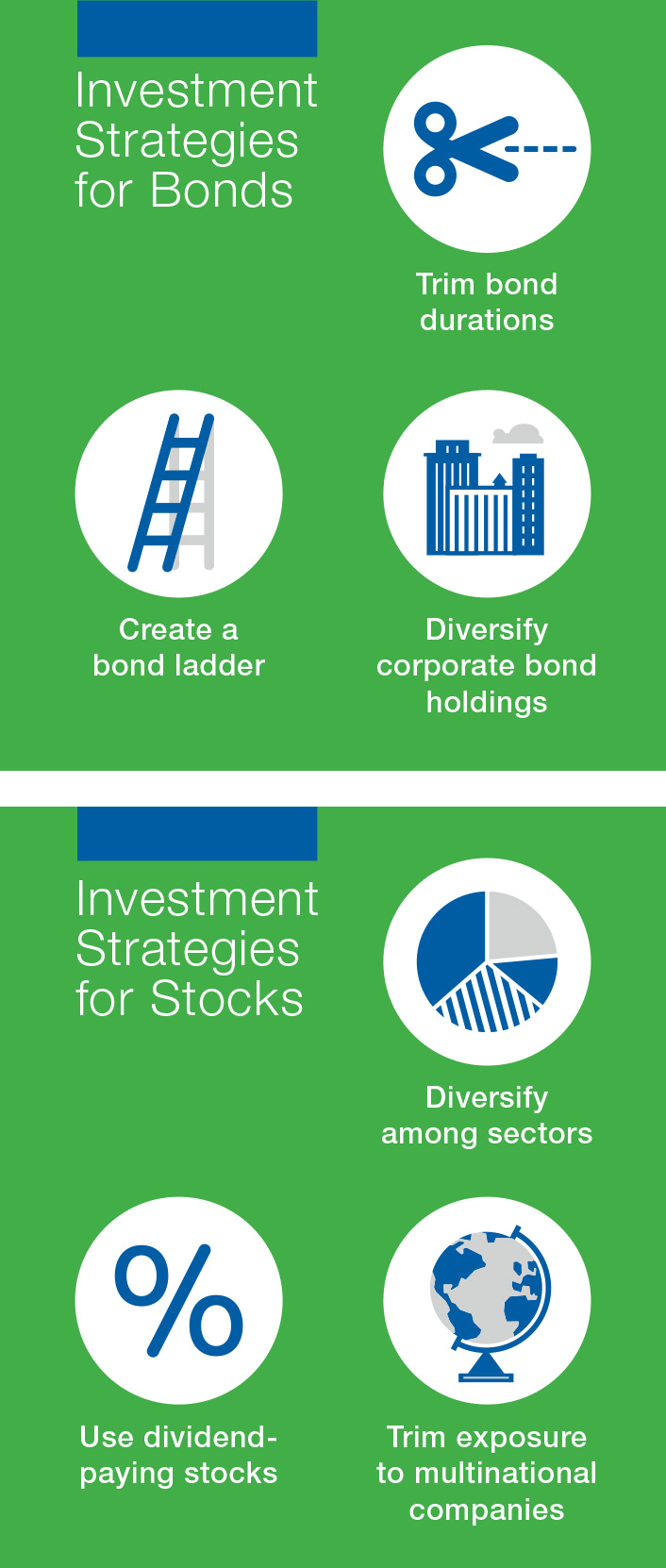 Multiple Icons-Bond and Stock Investment Strategies for Rising Interest Rates