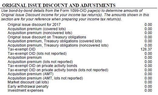 Form 1099 Oid Original Issue Discount Ticker Tape