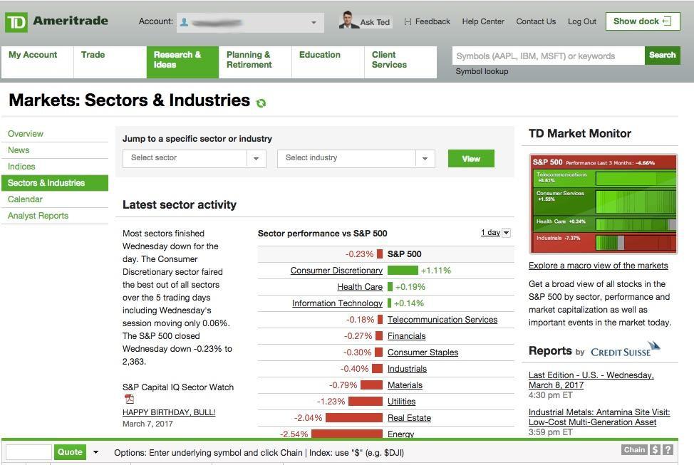 Markets: Sectors & Industries