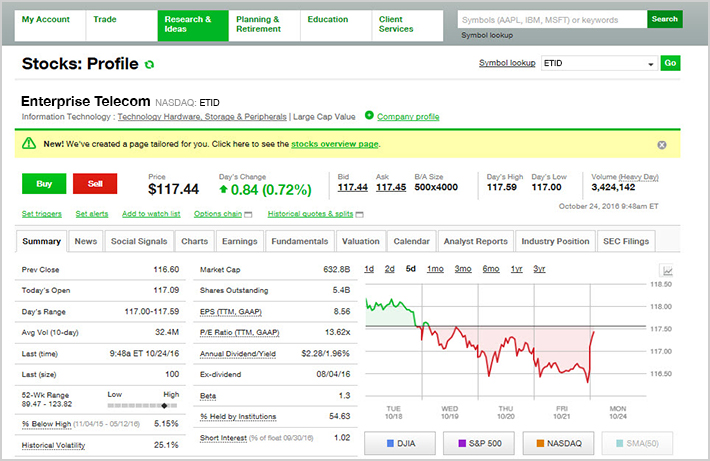 stocks profile on tdameritrade.com