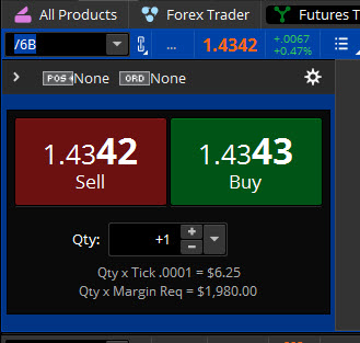 Forex futures quotes