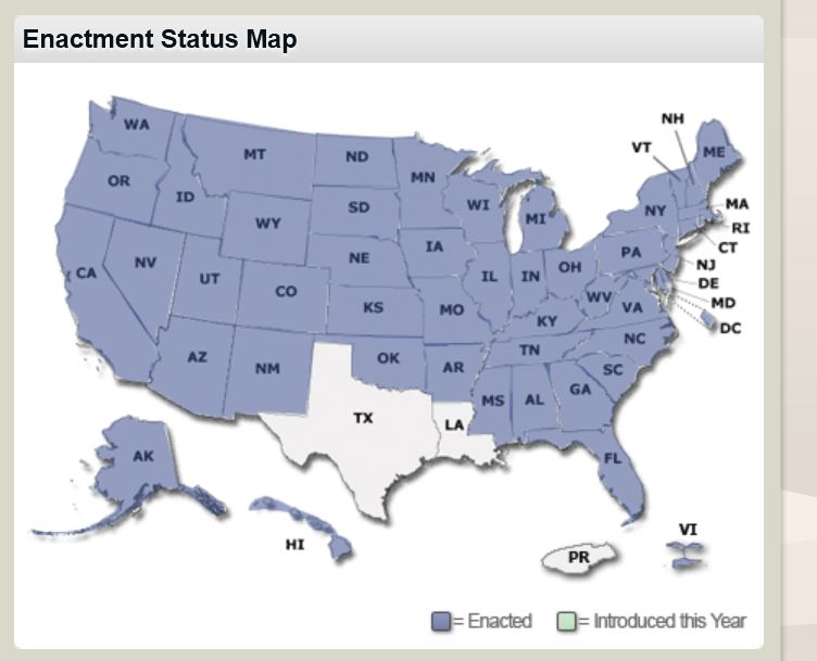 Transfer on death states